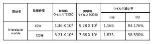 h-ioncluster-report.jpg